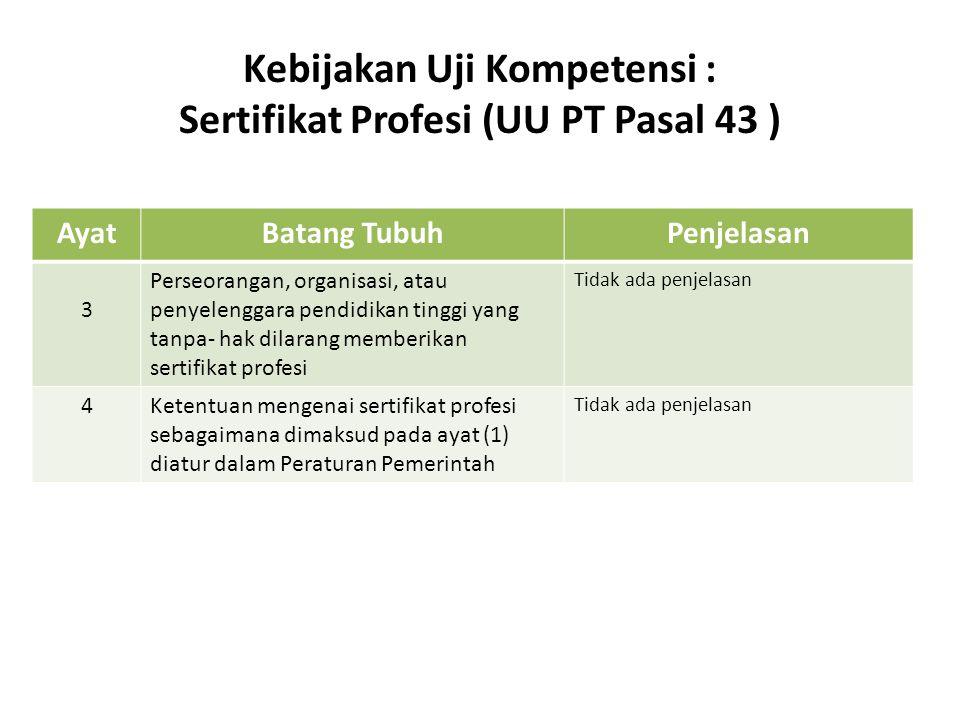 Kebijakan Uji Kompetensi : Sertifikat Profesi (UU PT Pasal 43 )