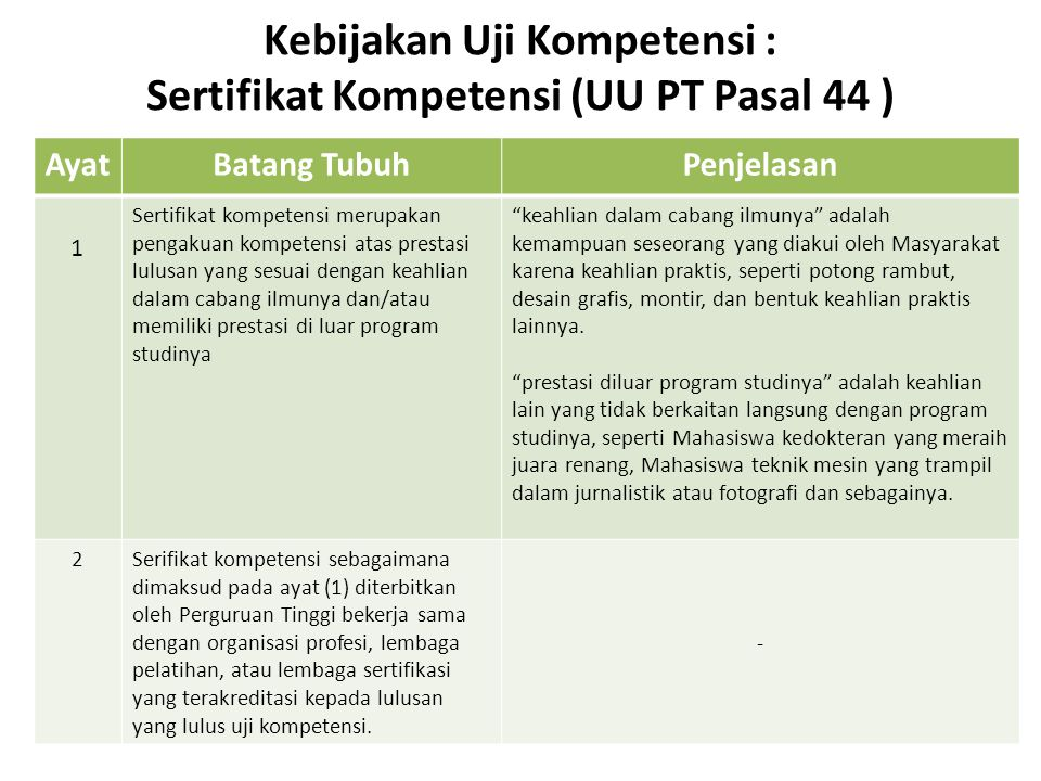 Kebijakan Uji Kompetensi : Sertifikat Kompetensi (UU PT Pasal 44 )