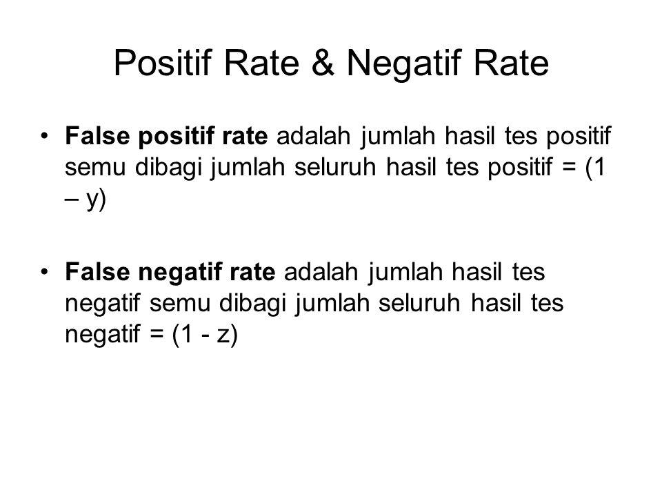 Positif Rate & Negatif Rate