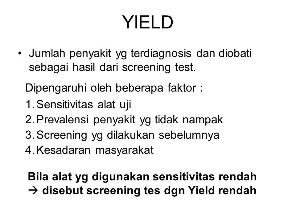YIELD Jumlah penyakit yg terdiagnosis dan diobati sebagai hasil dari screening test. Dipengaruhi oleh beberapa faktor :