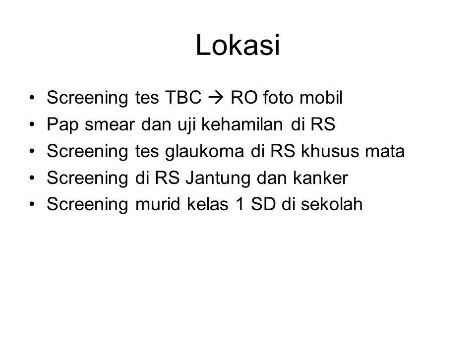 Lokasi Screening tes TBC  RO foto mobil
