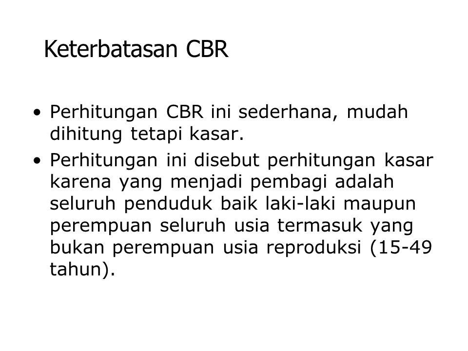 Keterbatasan CBR Perhitungan CBR ini sederhana, mudah dihitung tetapi kasar.
