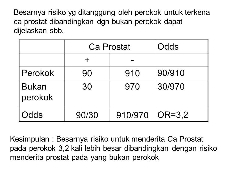 Ca Prostat Odds + - Perokok 90 910 90/910 Bukan perokok 30 970 30/970