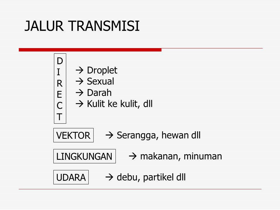 JALUR TRANSMISI D I R E C T Droplet Sexual Darah Kulit ke kulit, dll