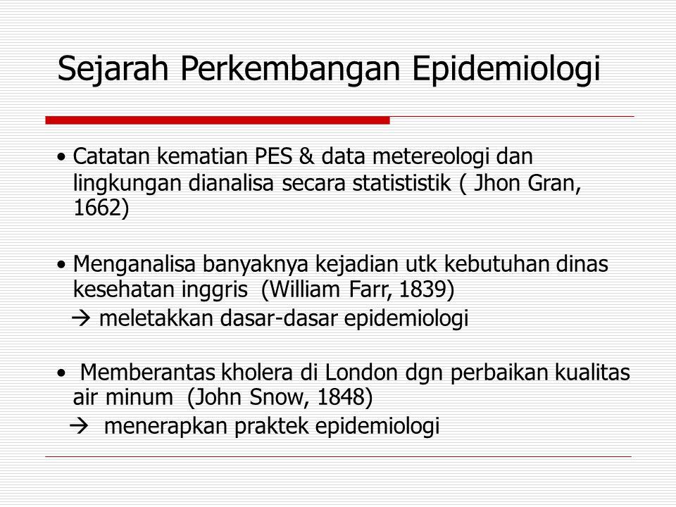 Sejarah Perkembangan Epidemiologi