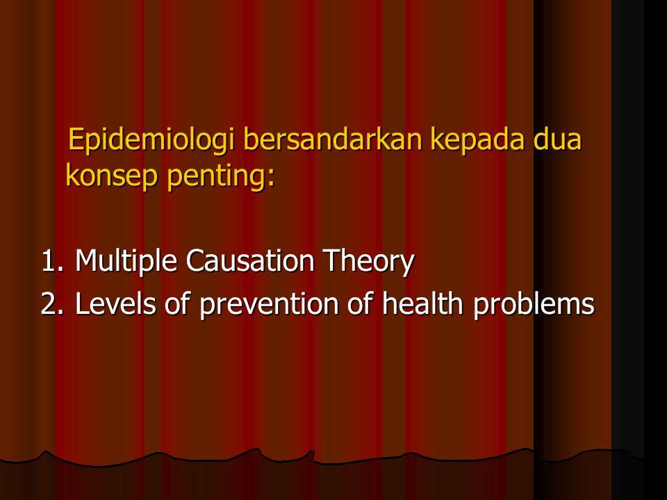 Epidemiologi bersandarkan kepada dua konsep penting: