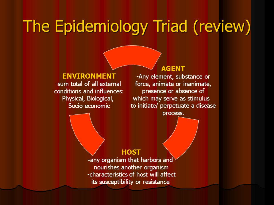 The Epidemiology Triad (review)