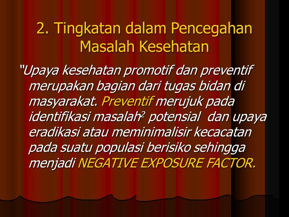 2. Tingkatan dalam Pencegahan Masalah Kesehatan