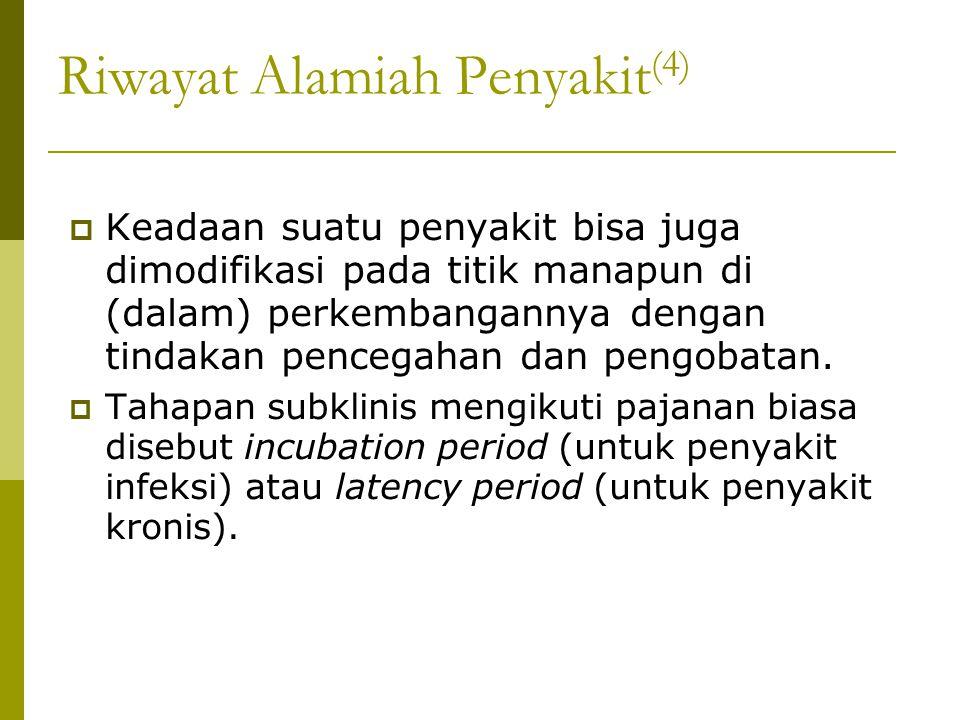 Riwayat Alamiah Penyakit(4)