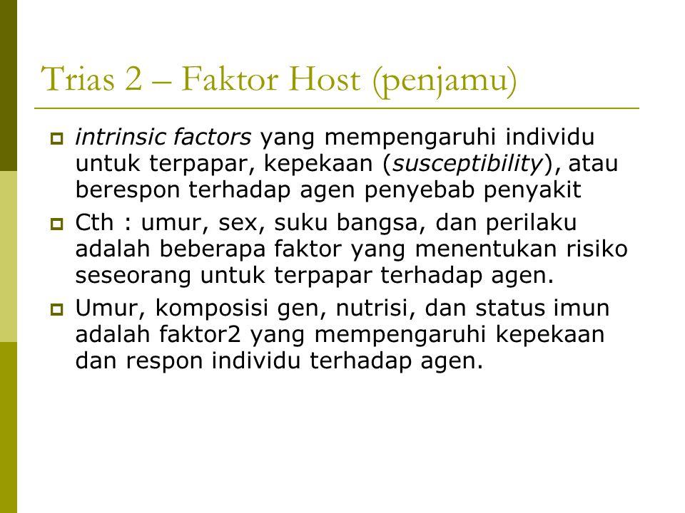 Trias 2 – Faktor Host (penjamu)