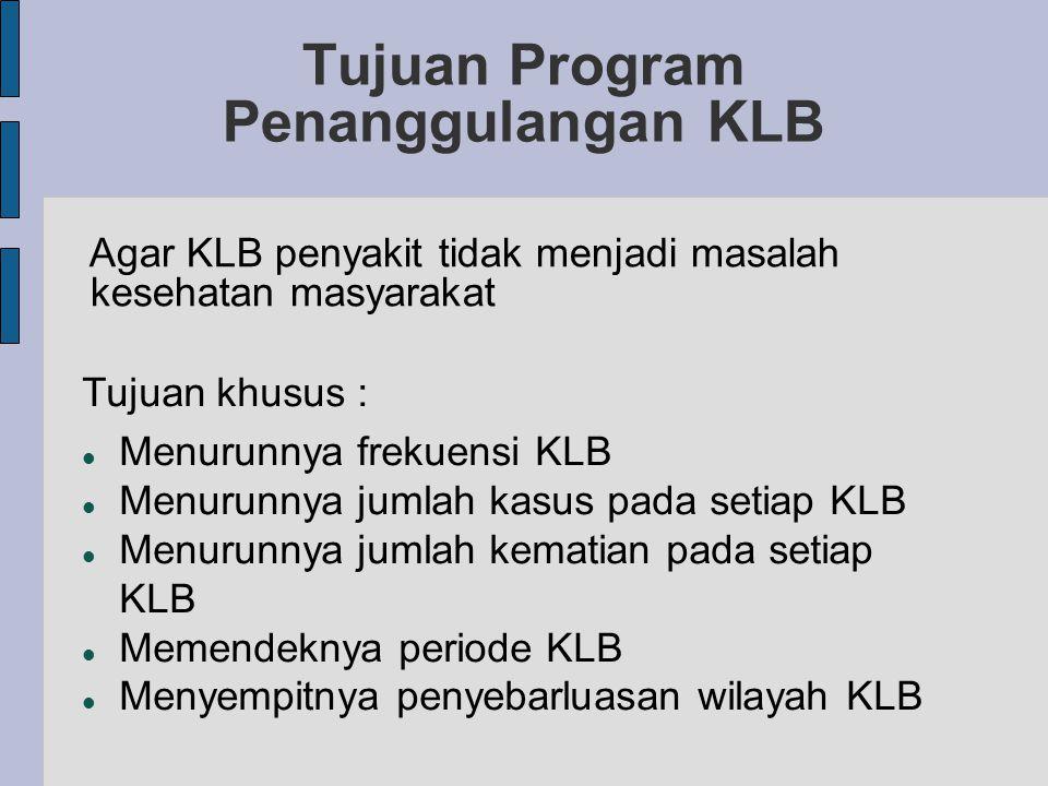 Tujuan Program Penanggulangan KLB