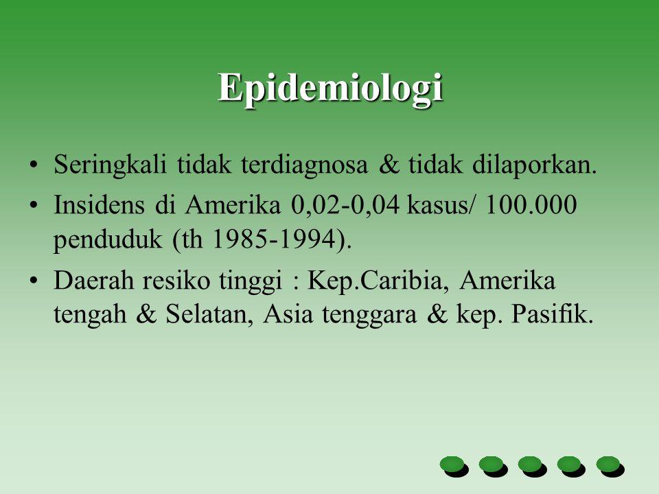 Epidemiologi Seringkali tidak terdiagnosa & tidak dilaporkan.