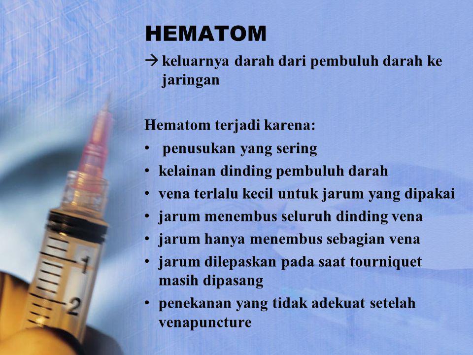 HEMATOM keluarnya darah dari pembuluh darah ke jaringan