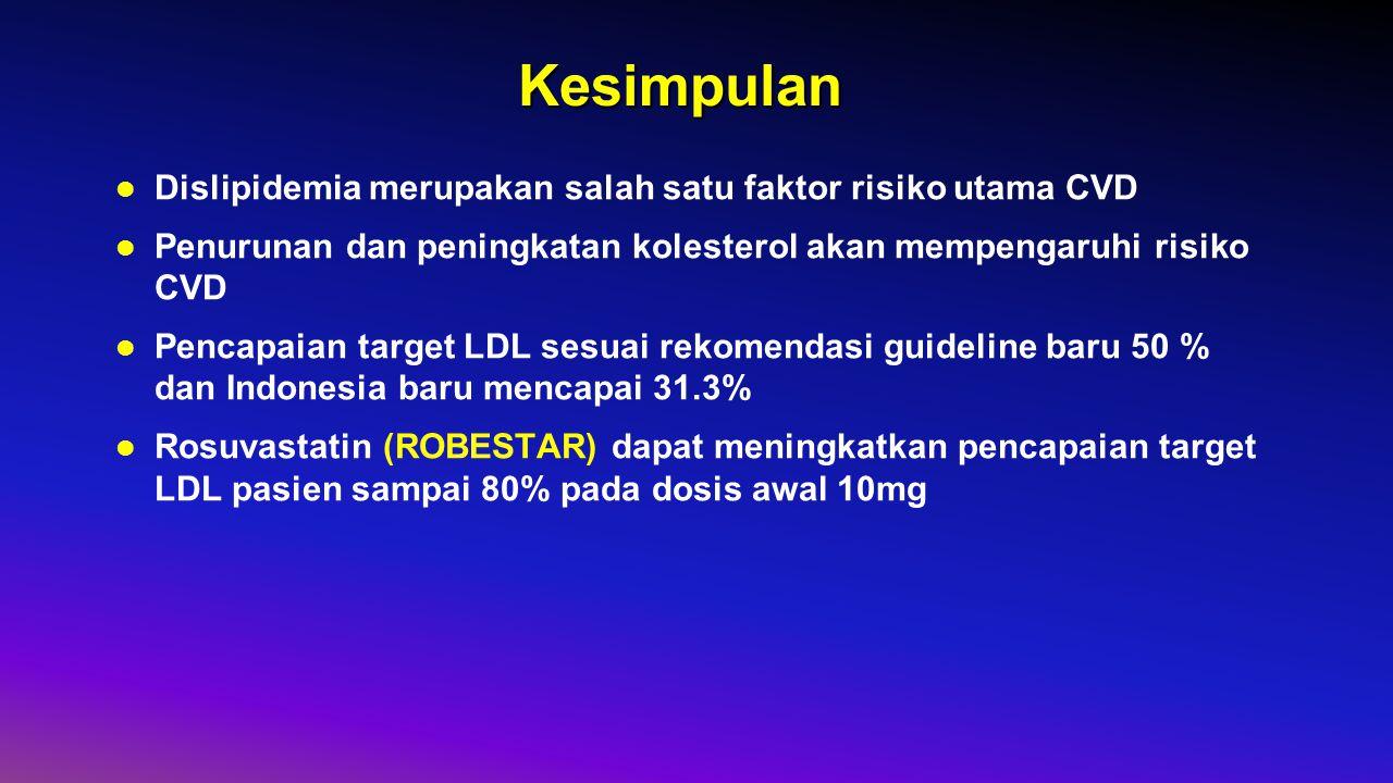 Kesimpulan Dislipidemia merupakan salah satu faktor risiko utama CVD