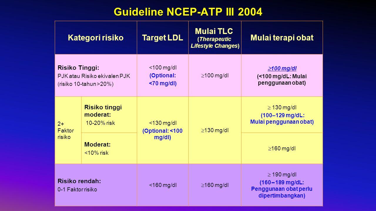 Guideline NCEP-ATP III 2004
