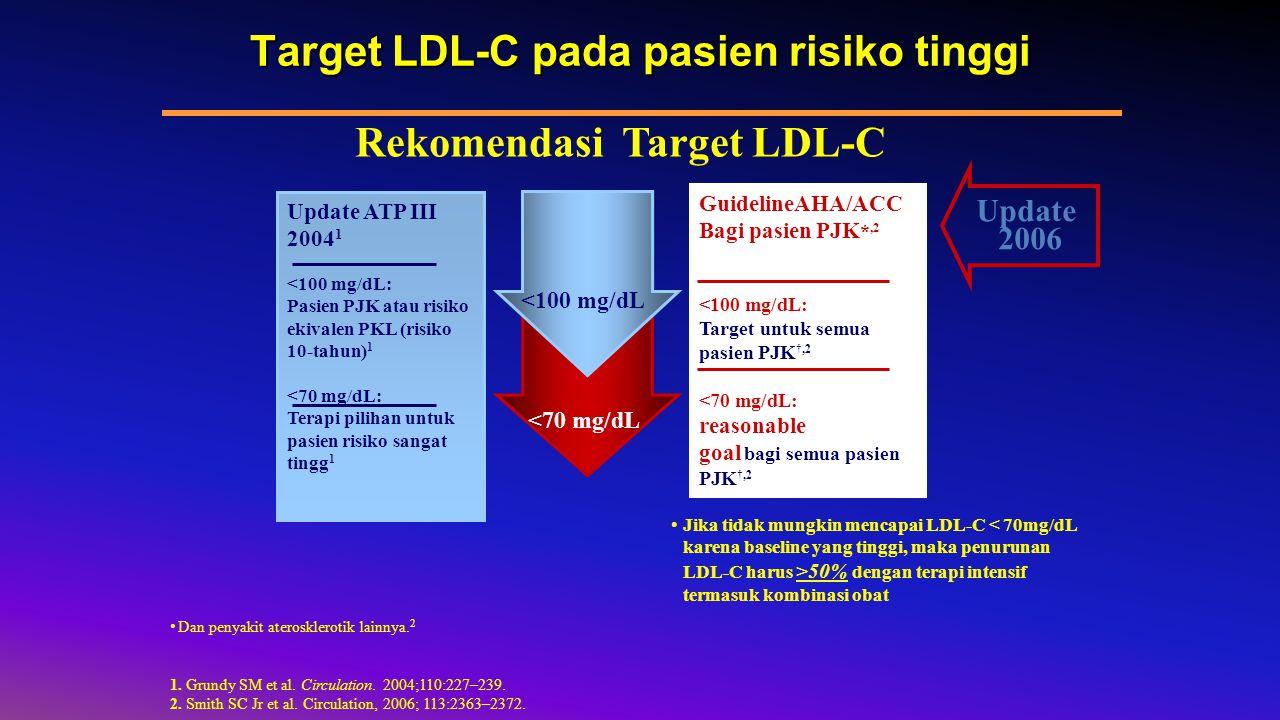 Target LDL-C pada pasien risiko tinggi