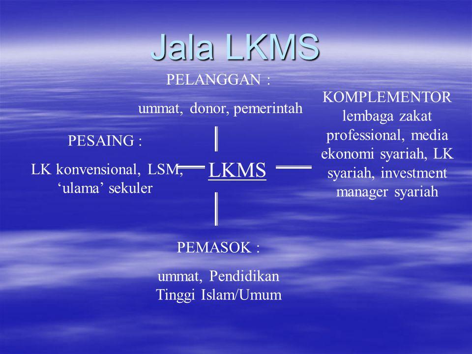 Jala LKMS LKMS PELANGGAN : ummat, donor, pemerintah