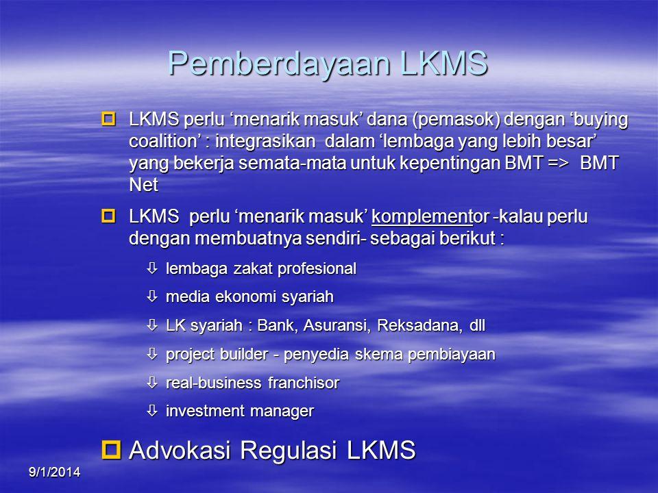 Pemberdayaan LKMS Advokasi Regulasi LKMS