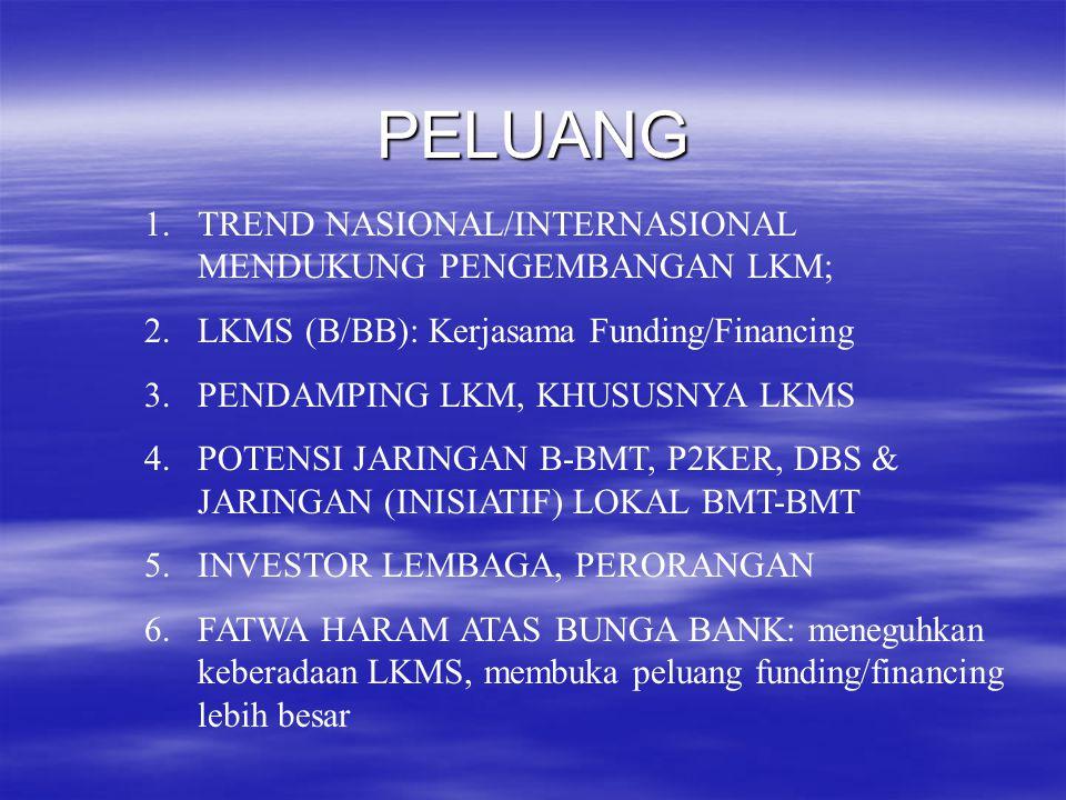 PELUANG TREND NASIONAL/INTERNASIONAL MENDUKUNG PENGEMBANGAN LKM;