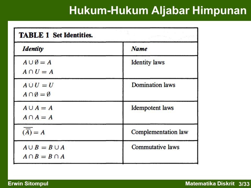 Hukum-Hukum Aljabar Himpunan