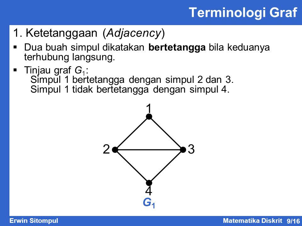 Terminologi Graf 1. Ketetanggaan (Adjacency) G1
