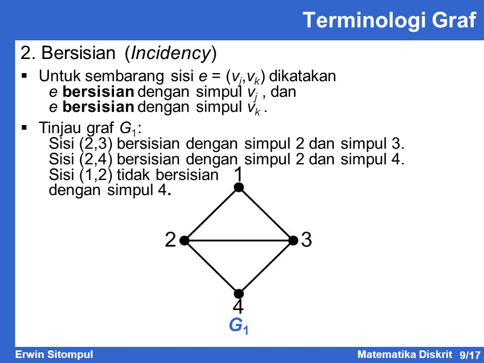 Terminologi Graf 2. Bersisian (Incidency) G1