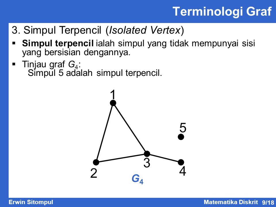 Terminologi Graf 3. Simpul Terpencil (Isolated Vertex) G4