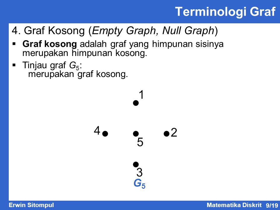 Terminologi Graf 4. Graf Kosong (Empty Graph, Null Graph) G5