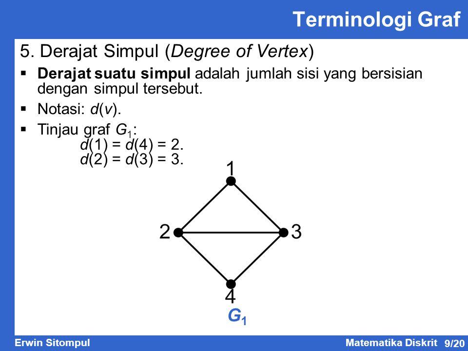 Terminologi Graf 5. Derajat Simpul (Degree of Vertex) G1