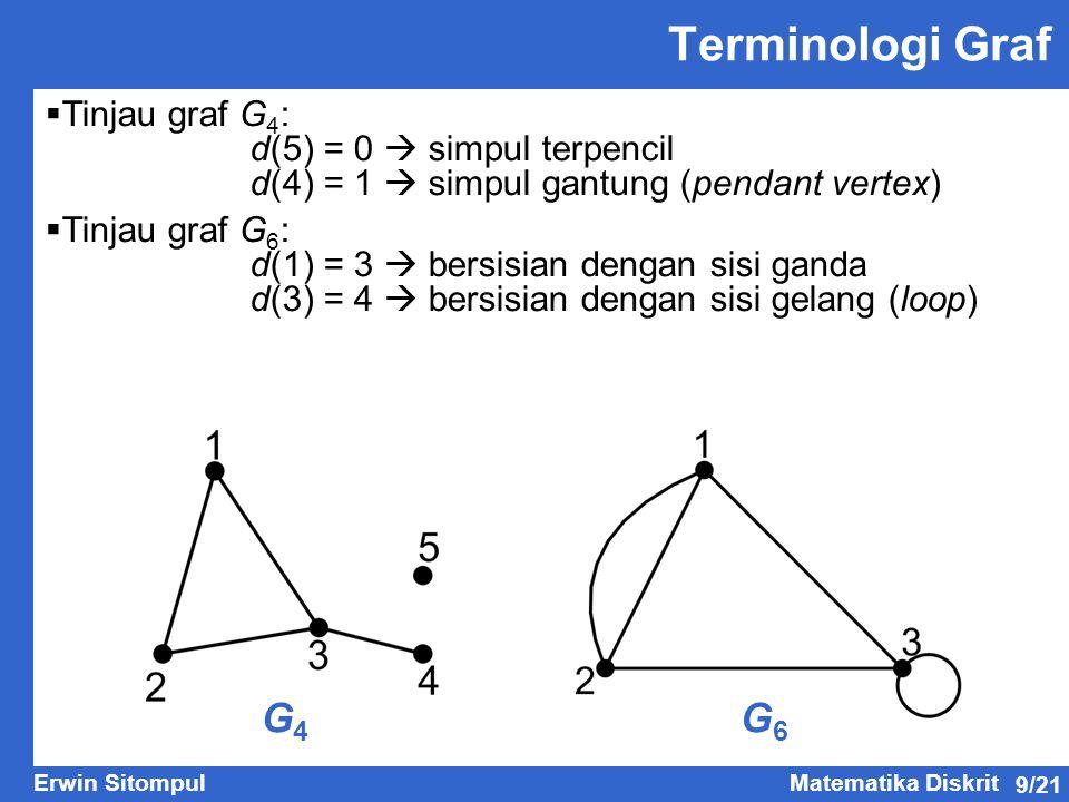 Terminologi Graf G4 G6 Tinjau graf G4: d(5) = 0  simpul terpencil