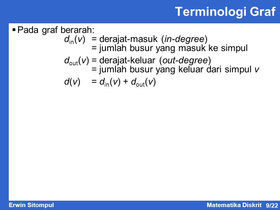 Terminologi Graf Pada graf berarah: din(v) = derajat-masuk (in-degree)