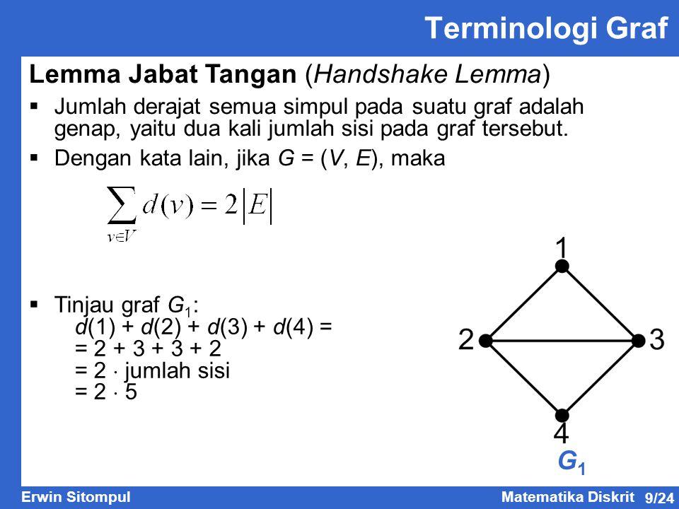 Terminologi Graf Lemma Jabat Tangan (Handshake Lemma) G1