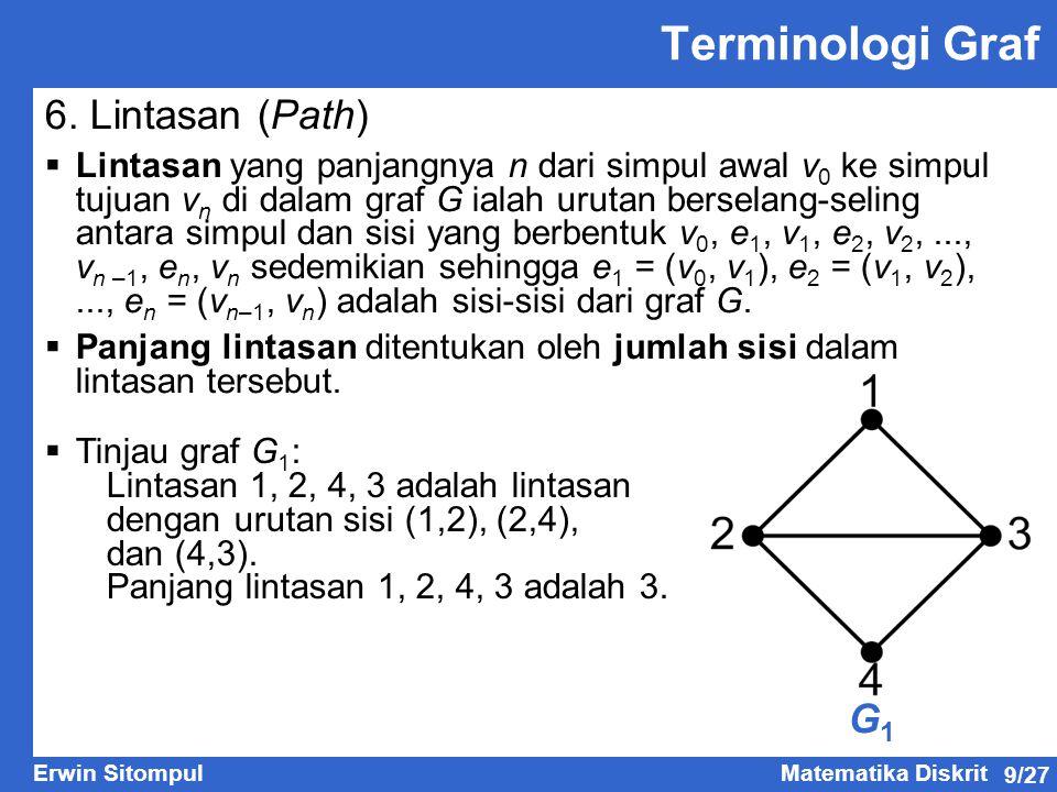 Terminologi Graf 6. Lintasan (Path) G1