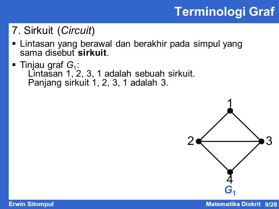 Terminologi Graf 7. Sirkuit (Circuit) G1