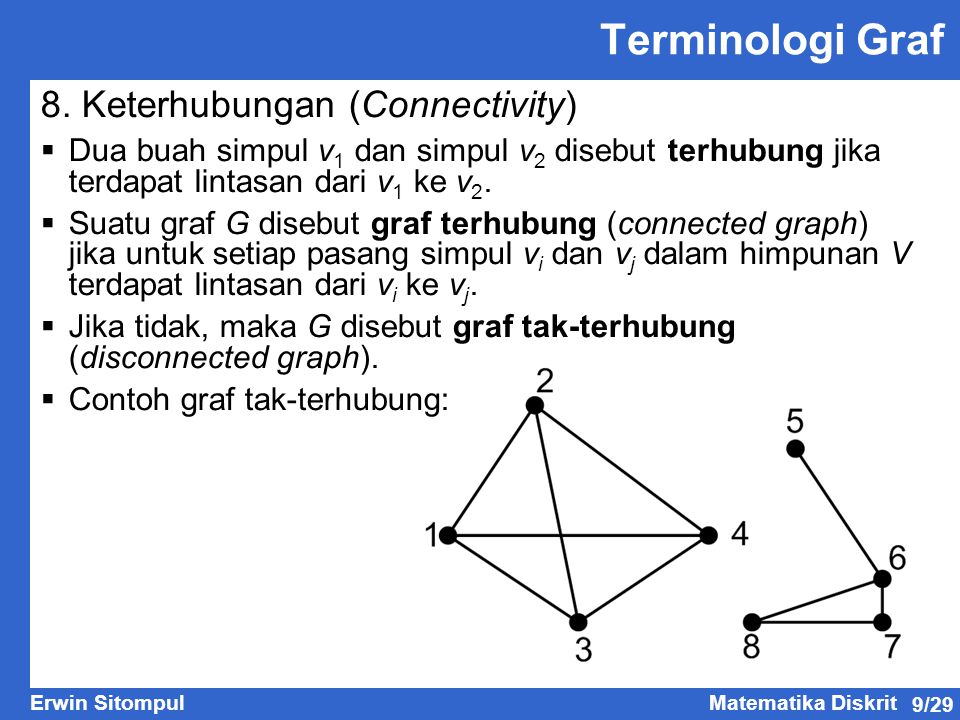 Terminologi Graf 8. Keterhubungan (Connectivity)