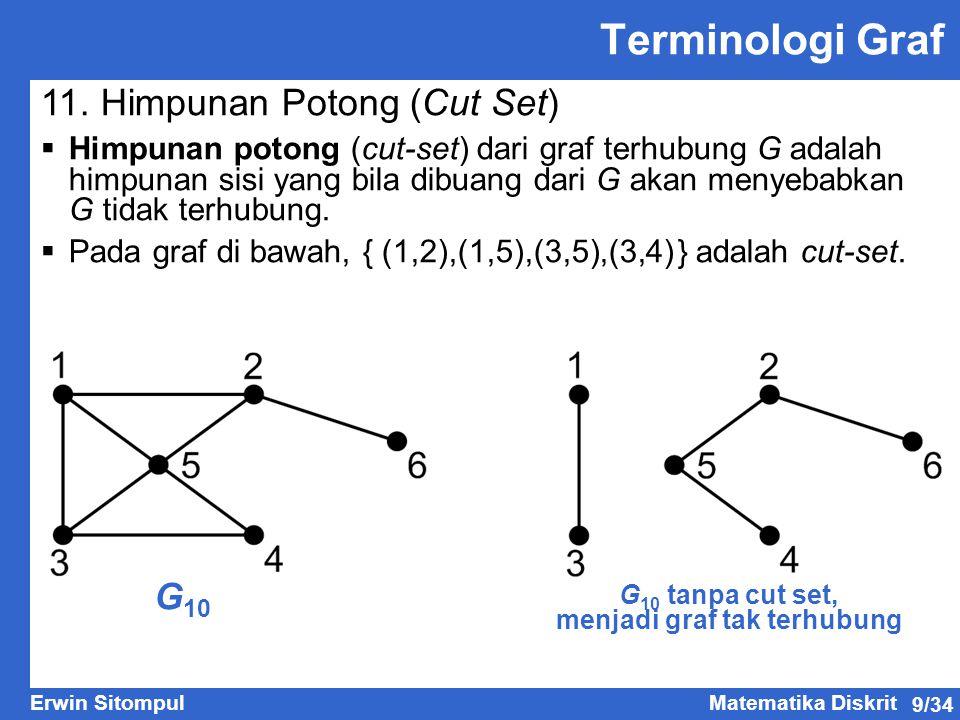 G10 tanpa cut set, menjadi graf tak terhubung