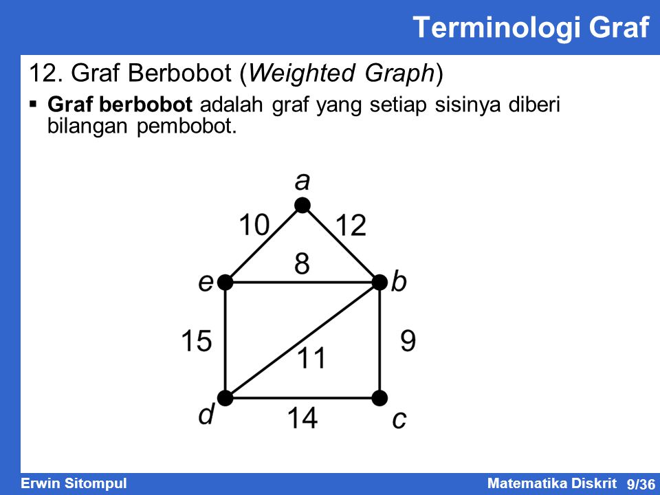 Terminologi Graf 12. Graf Berbobot (Weighted Graph)