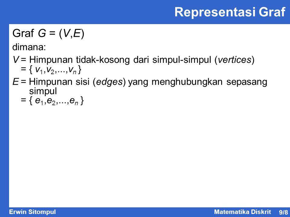 Representasi Graf Graf G = (V,E) dimana: