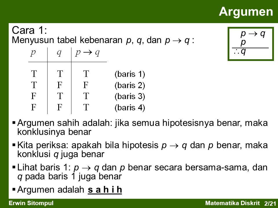 Argumen Cara 1: p  q p Menyusun tabel kebenaran p, q, dan p  q :  q
