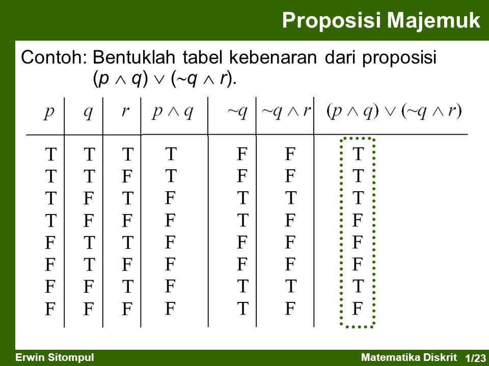 Proposisi Majemuk Contoh: Bentuklah tabel kebenaran dari proposisi (p  q)  (q  r).