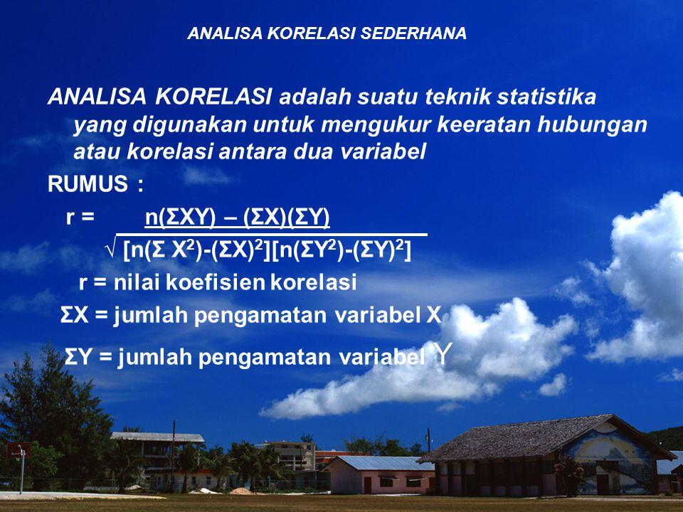 ΣY = jumlah pengamatan variabel Y