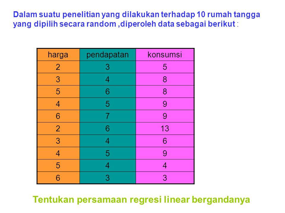 Tentukan persamaan regresi linear bergandanya