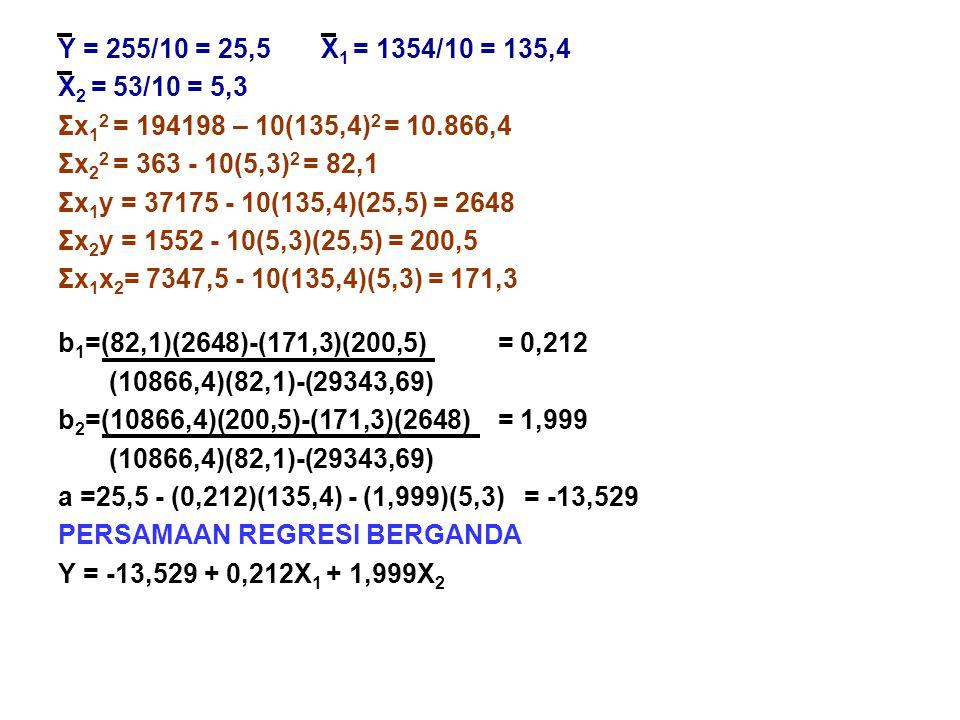 Y = 255/10 = 25,5 X1 = 1354/10 = 135,4 X2 = 53/10 = 5,3. Σx12 = 194198 – 10(135,4)2 = 10.866,4.