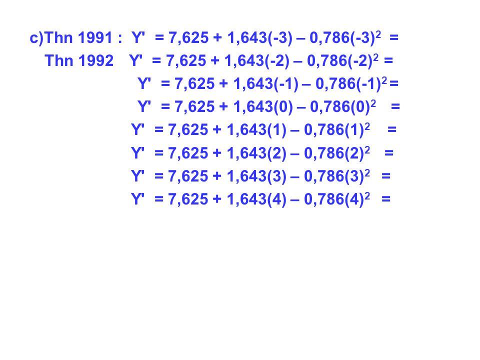c)Thn 1991 : Y = 7,625 + 1,643(-3) – 0,786(-3)2 = Thn 1992 Y = 7,625 + 1,643(-2) – 0,786(-2)2 =