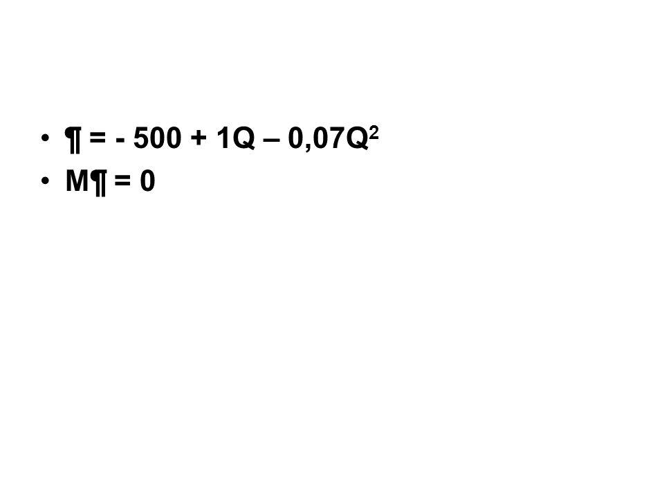 ¶ = - 500 + 1Q – 0,07Q2 M¶ = 0