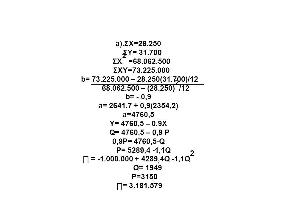 a).ΣX=28.250 ΣY= 31.700. ΣX2 =68.062.500. ΣXY=73.225.000. b= 73.225.000 – 28.250(31.700)/12. 68.062.500 – (28.250)2/12.