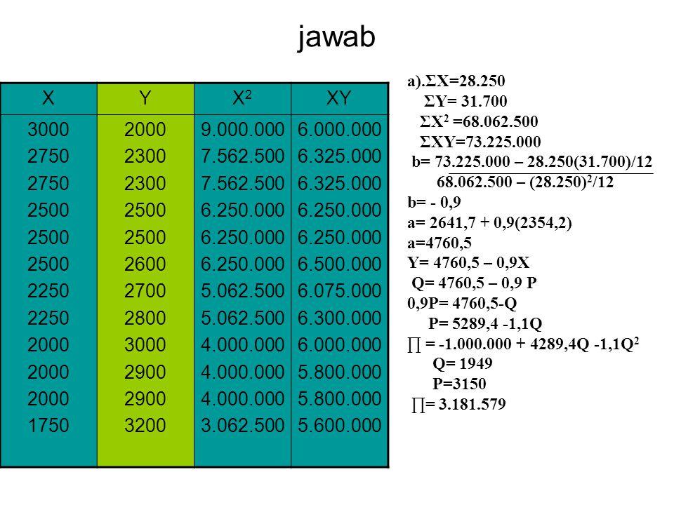 jawab a).ΣX=28.250. ΣY= 31.700. ΣX2 =68.062.500. ΣXY=73.225.000. b= 73.225.000 – 28.250(31.700)/12.