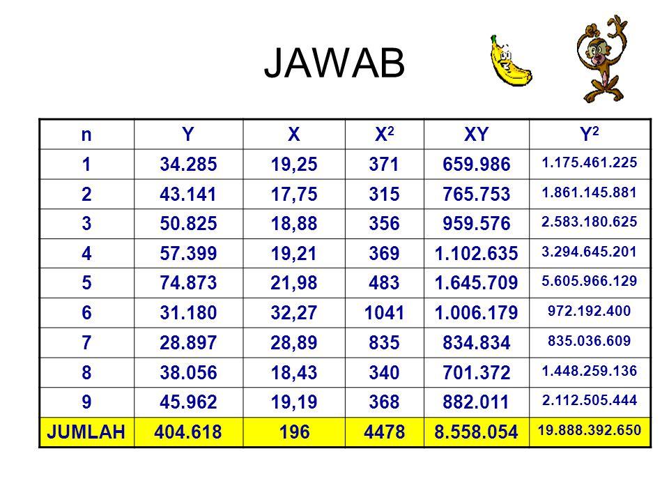 JAWAB n. Y. X. X2. XY. Y2. 1. 34.285. 19,25. 371. 659.986. 1.175.461.225. 2. 43.141. 17,75.