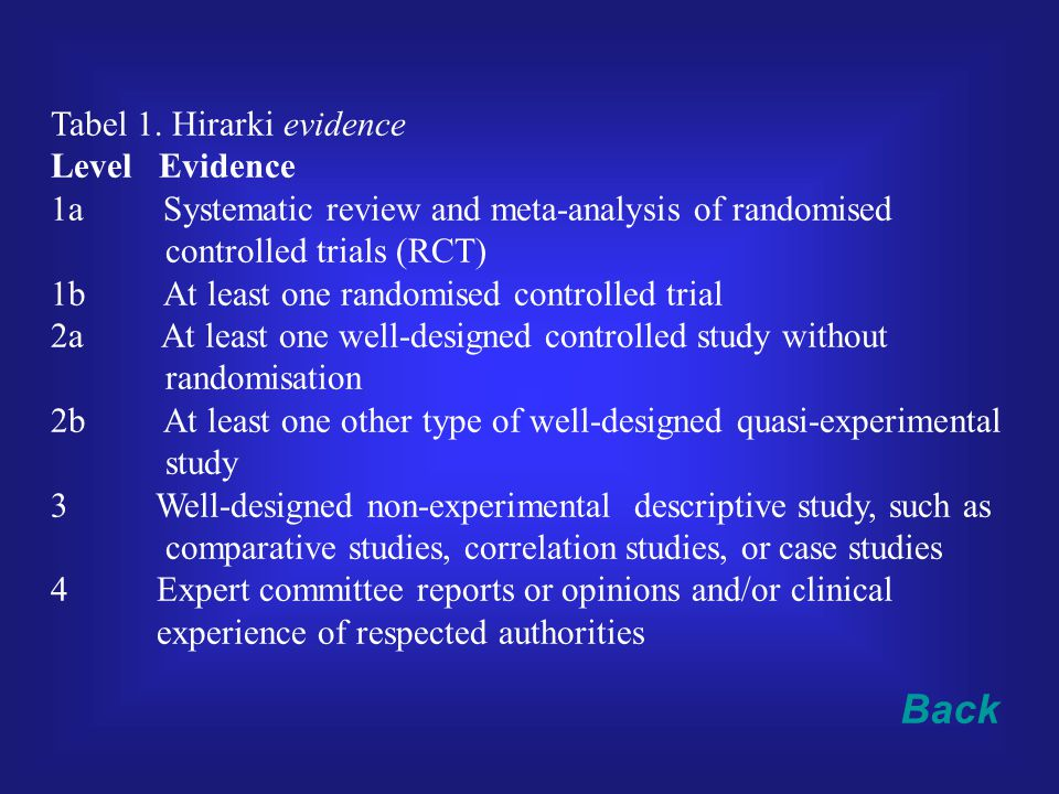 Back Tabel 1. Hirarki evidence Level Evidence