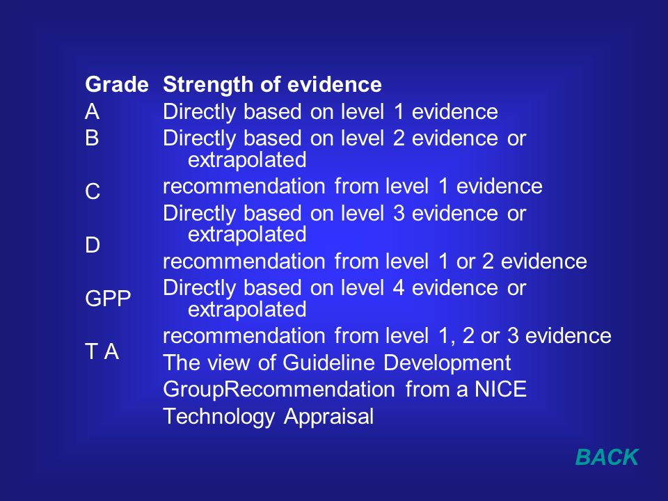 Grade A. B. C. D. GPP. T A. Strength of evidence. Directly based on level 1 evidence. Directly based on level 2 evidence or extrapolated.